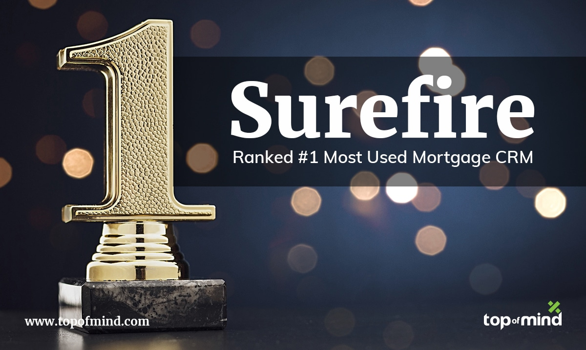 Surefire by Top of Mind Networks Once Again Ranked as Number One Mortgage CRM System