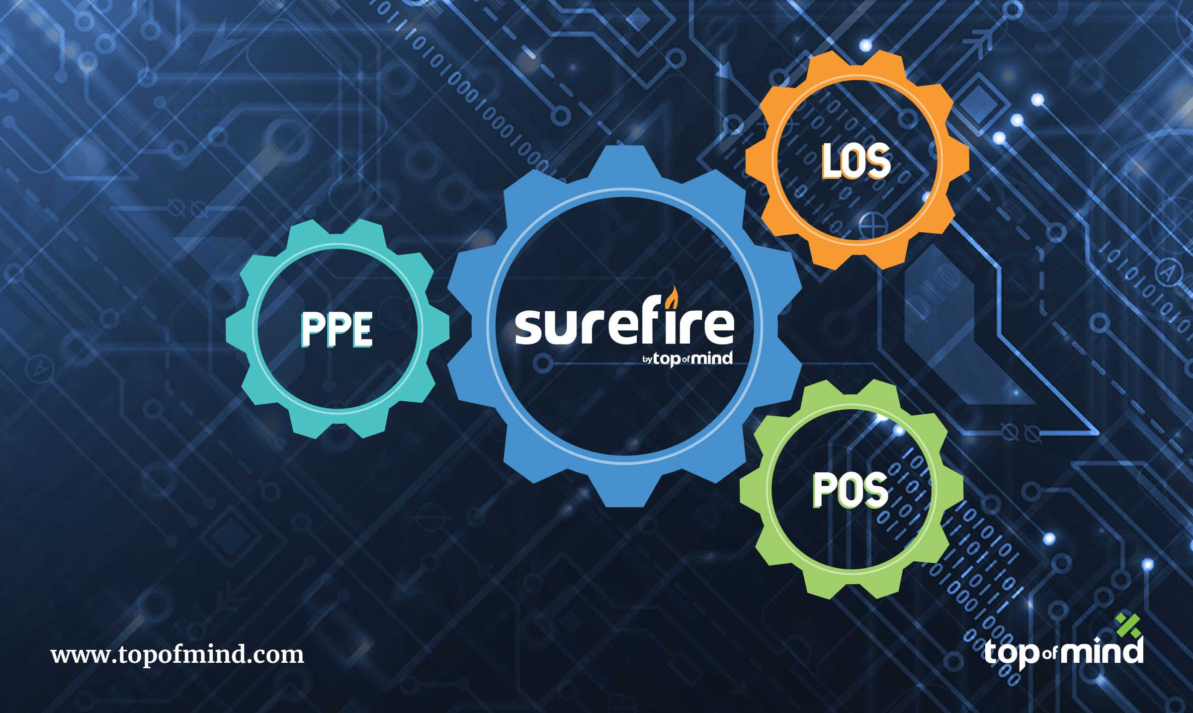 boost-your-marketing-automation-through-integration-with-surefire